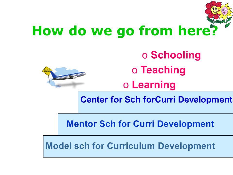 Center for Sch forCurri Development