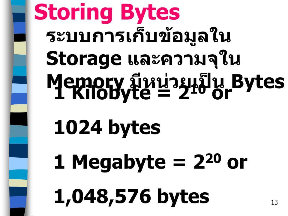 Storing Bytes ระบบการเก็บข้อมูลใน Storage และความจุใน Memory มีหน่วยเป็น Bytes. 1 Kilobyte = 210 or 1024 bytes.