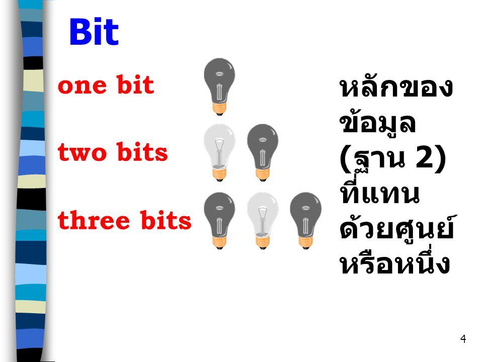 Bit หลักของข้อมูล(ฐาน 2) ที่แทนด้วยศูนย์ หรือหนึ่ง one bit two bits
