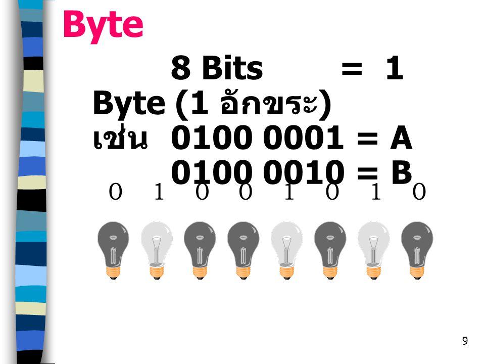 Byte 8 Bits = 1 Byte (1 อักขระ) เช่น 0100 0001 = A 0100 0010 = B 1 1 1