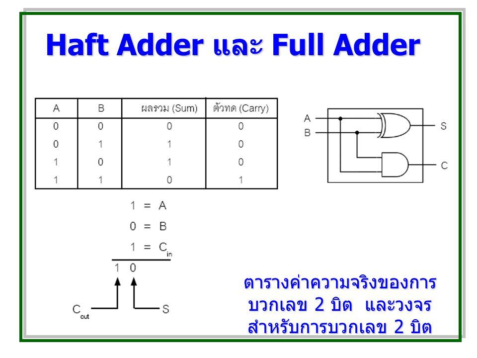 Haft Adder และ Full Adder
