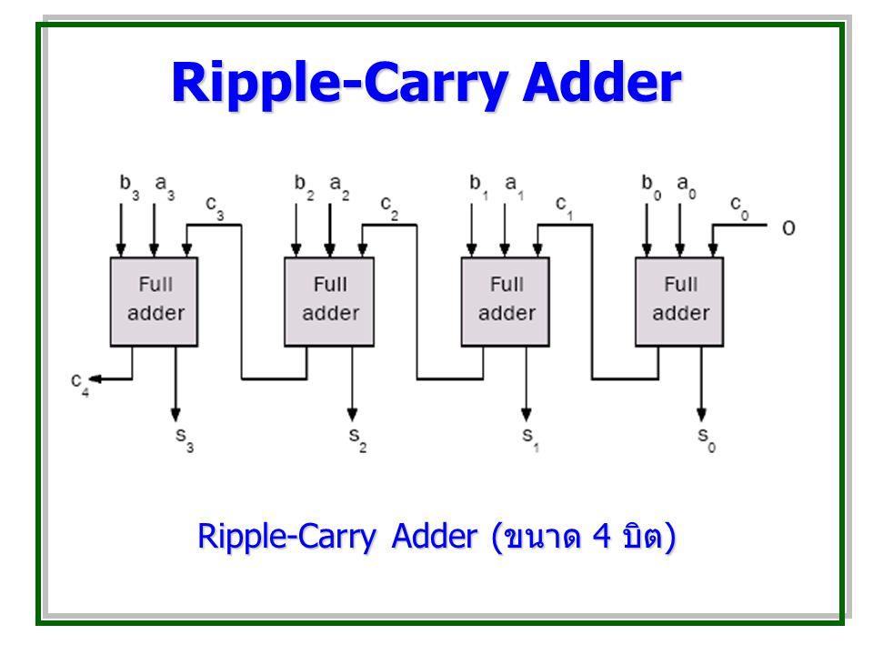 Ripple-Carry Adder (ขนาด 4 บิต)