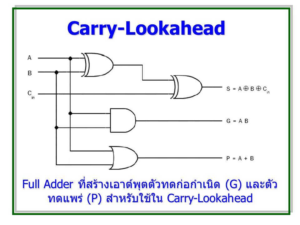Carry-Lookahead Full Adder ที่สร้างเอาต์พุตตัวทดก่อกำเนิด (G) และตัวทดแพร่ (P) สำหรับใช้ใน Carry-Lookahead.
