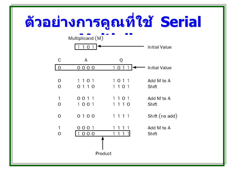 ตัวอย่างการคูณที่ใช้ Serial Multiplier