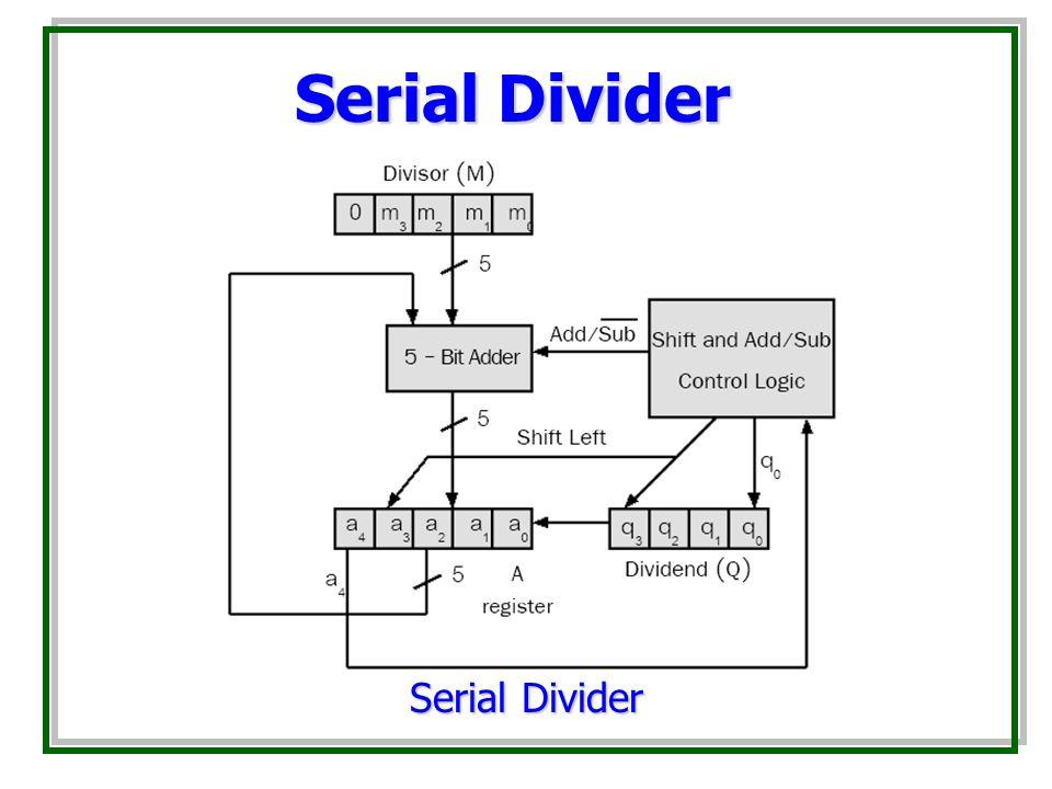 Serial Divider Serial Divider