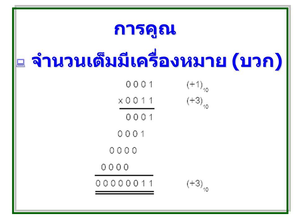 การคูณ จำนวนเต็มมีเครื่องหมาย (บวก)