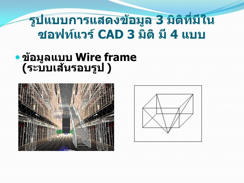 รูปแบบการแสดงข้อมูล 3 มิติที่มีในซอฟท์แวร์ CAD 3 มิติ มี 4 แบบ
