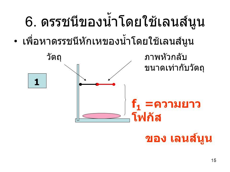 6. ดรรชนีของน้ำโดยใช้เลนส์นูน