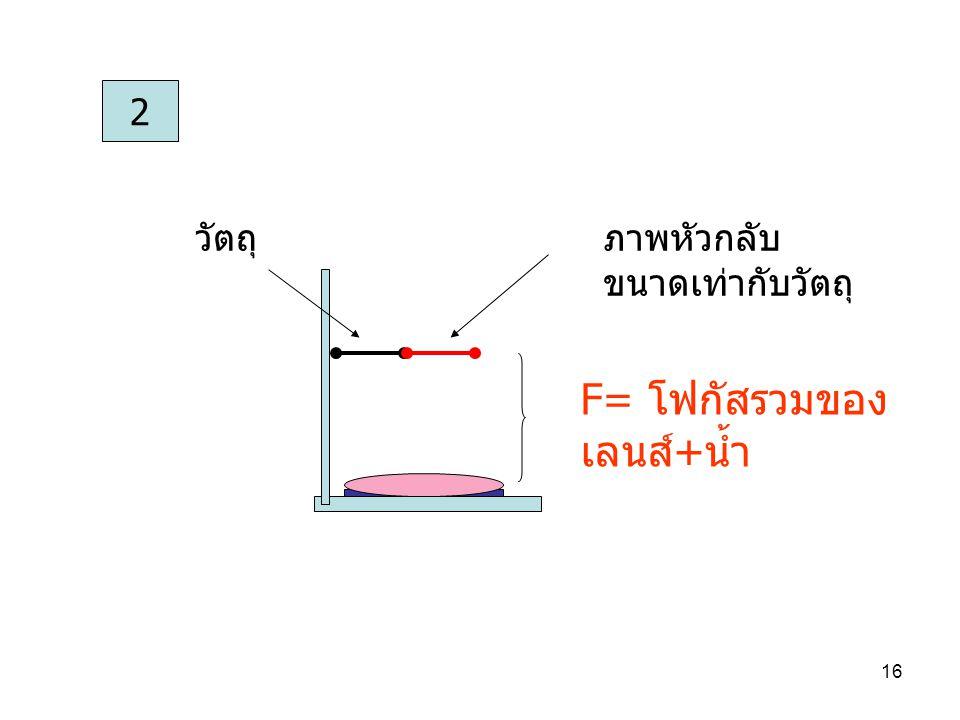 F= โฟกัสรวมของเลนส์+น้ำ