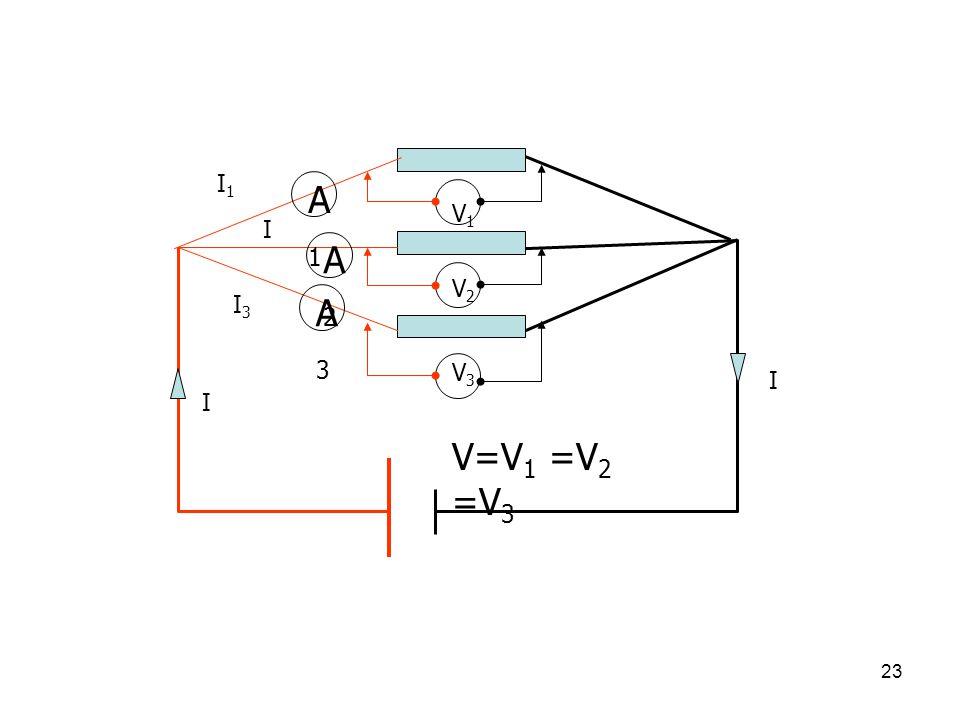 I1 A1 V1 I A2 V2 I3 A3 V3 I I V=V1 =V2 =V3
