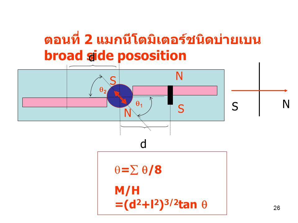 ตอนที่ 2 แมกนีโตมิเตอร์ชนิดบ่ายเบน broad side pososition