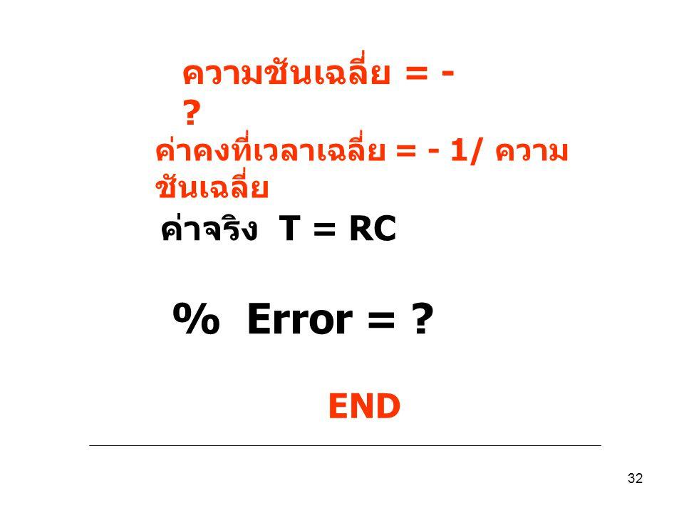% Error = ความชันเฉลี่ย = - ค่าจริง T = RC END