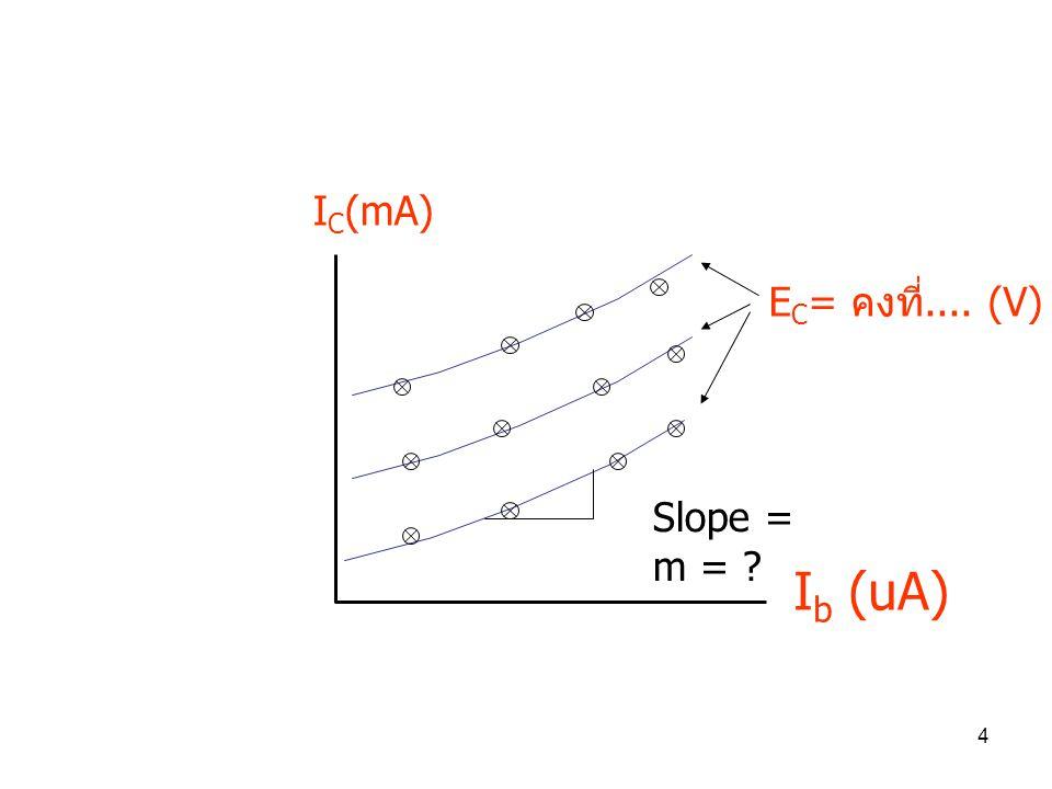 IC(mA) EC= คงที่.... (V) Slope = m = Ib (uA)
