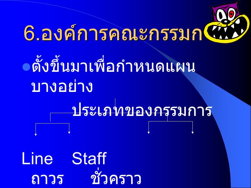 6.องค์การคณะกรรมการ ตั้งขึ้นมาเพื่อกำหนดแผนบางอย่าง ประเภทของกรรมการ