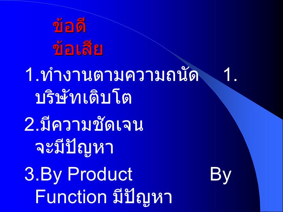 ข้อดี ข้อเสีย 1.ทำงานตามความถนัด 1.บริษัทเติบโต. 2.มีความชัดเจน จะมีปัญหา. 3.By Product By Function มีปัญหา.