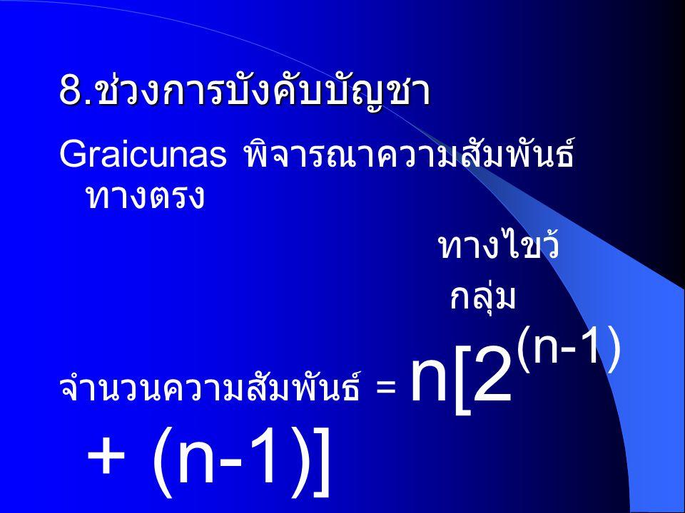 n= จำนวนผู้ใต้บังคับบัญชา