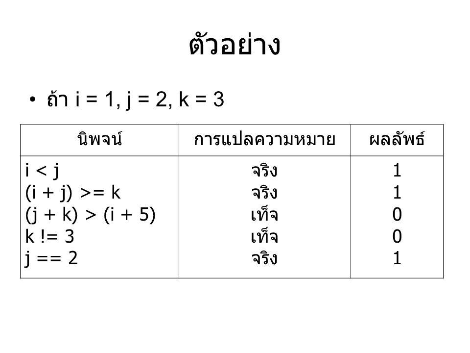 ตัวอย่าง ถ้า i = 1, j = 2, k = 3 นิพจน์ การแปลความหมาย ผลลัพธ์