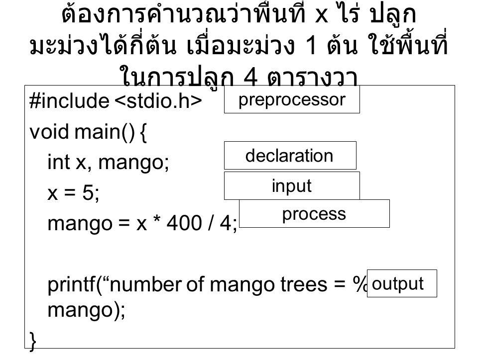 ต้องการคำนวณว่าพื้นที่ x ไร่ ปลูกมะม่วงได้กี่ต้น เมื่อมะม่วง 1 ต้น ใช้พื้นที่ในการปลูก 4 ตารางวา