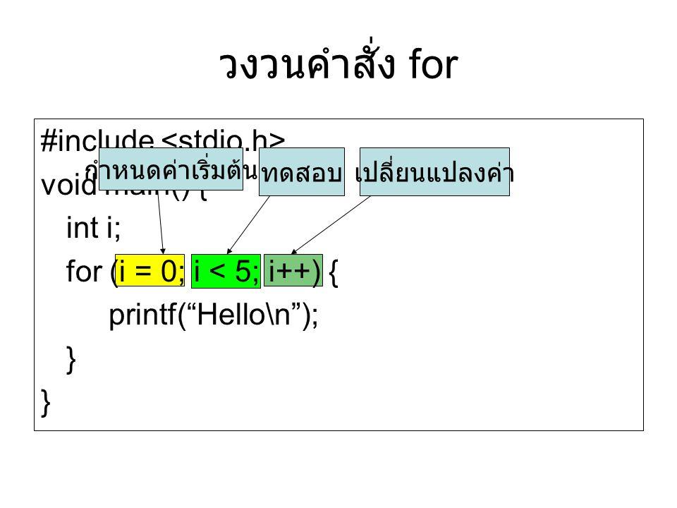 วงวนคำสั่ง for #include <stdio.h> void main() { int i;