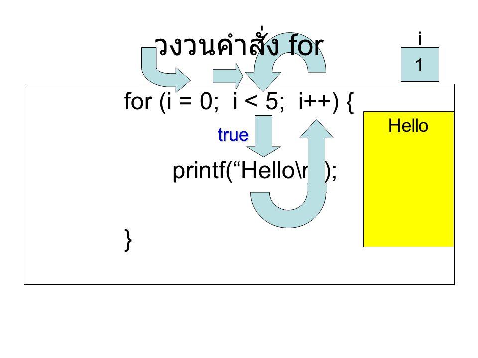 วงวนคำสั่ง for for (i = 0; i < 5; i++) { printf( Hello\n ); } i 1 i