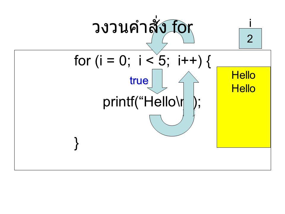 วงวนคำสั่ง for for (i = 0; i < 5; i++) { printf( Hello\n ); } i 2 i