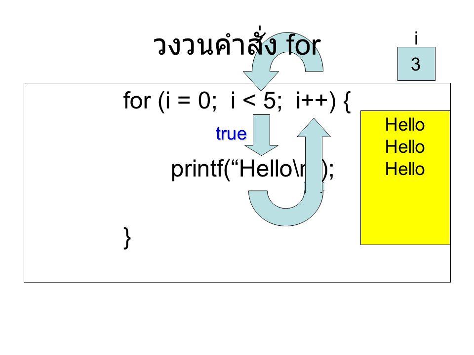 วงวนคำสั่ง for for (i = 0; i < 5; i++) { printf( Hello\n ); } i 3 i