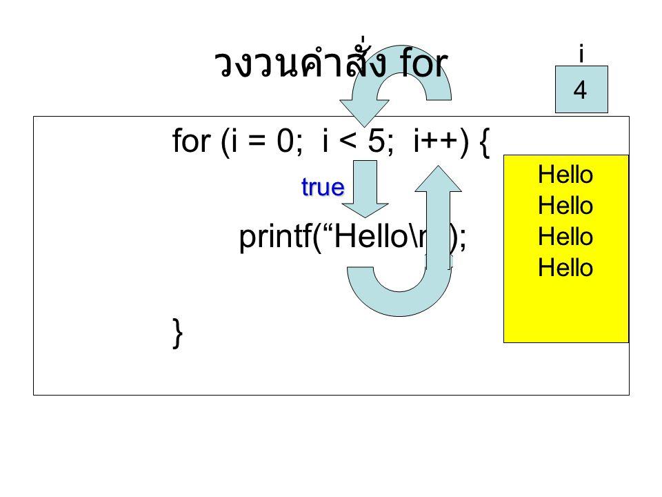 วงวนคำสั่ง for for (i = 0; i < 5; i++) { printf( Hello\n ); } i 4 i