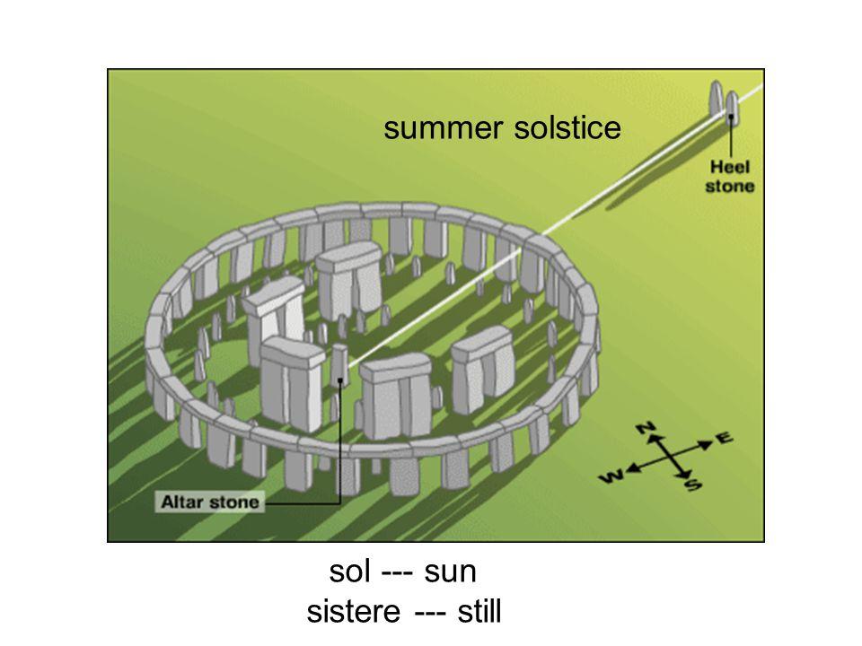 summer solstice sol --- sun sistere --- still