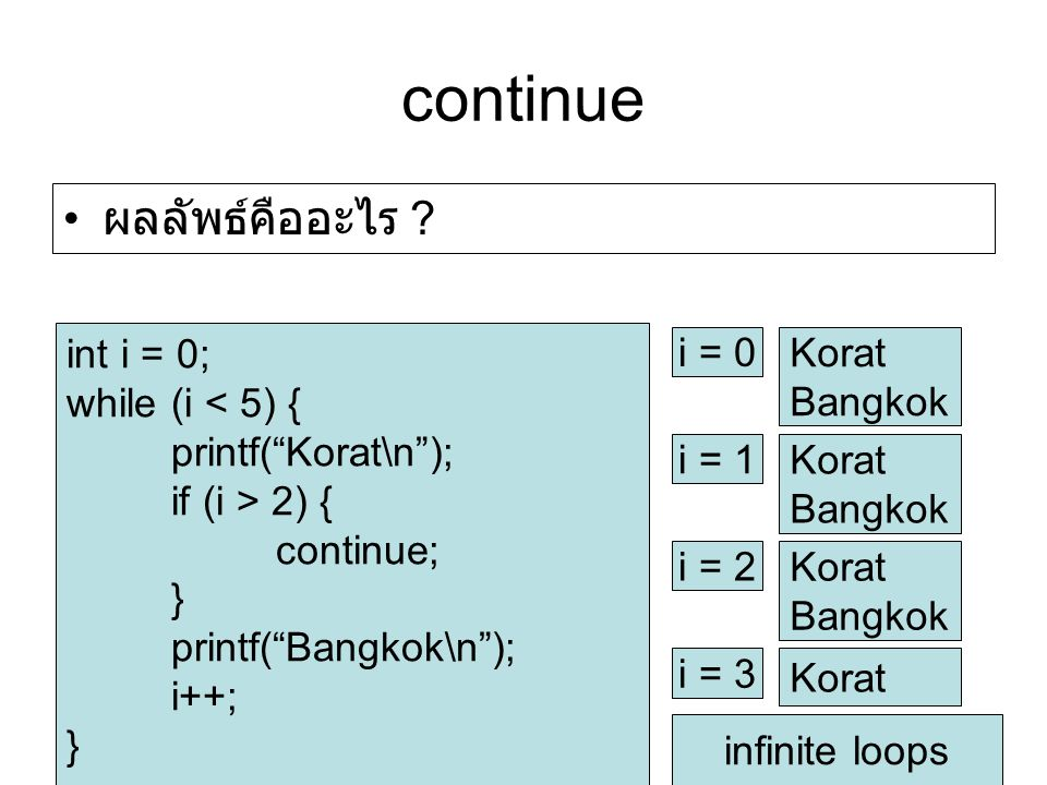 continue ผลลัพธ์คืออะไร int i = 0; while (i < 5) {
