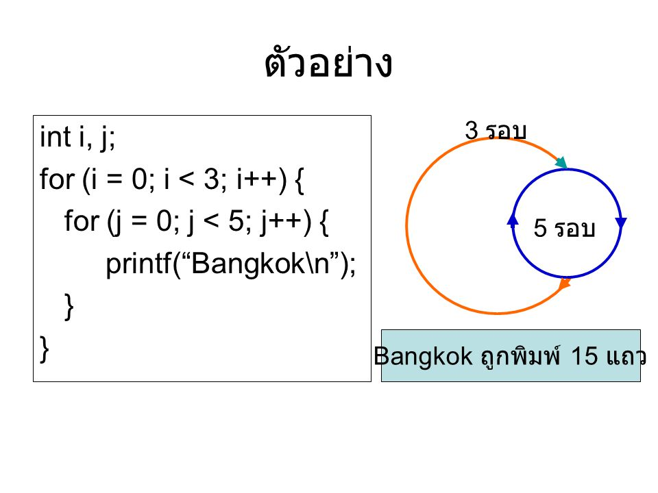 ตัวอย่าง int i, j; for (i = 0; i < 3; i++) {