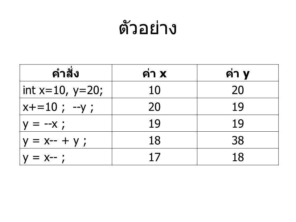 ตัวอย่าง คำสั่ง ค่า x ค่า y int x=10, y=20; 10 20 x+=10 ; --y ; 19