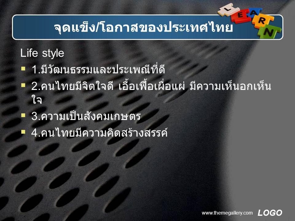 จุดแข็ง/โอกาสของประเทศไทย
