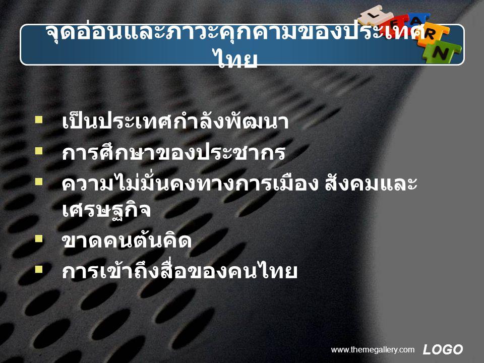 จุดอ่อนและภาวะคุกคามของประเทศไทย