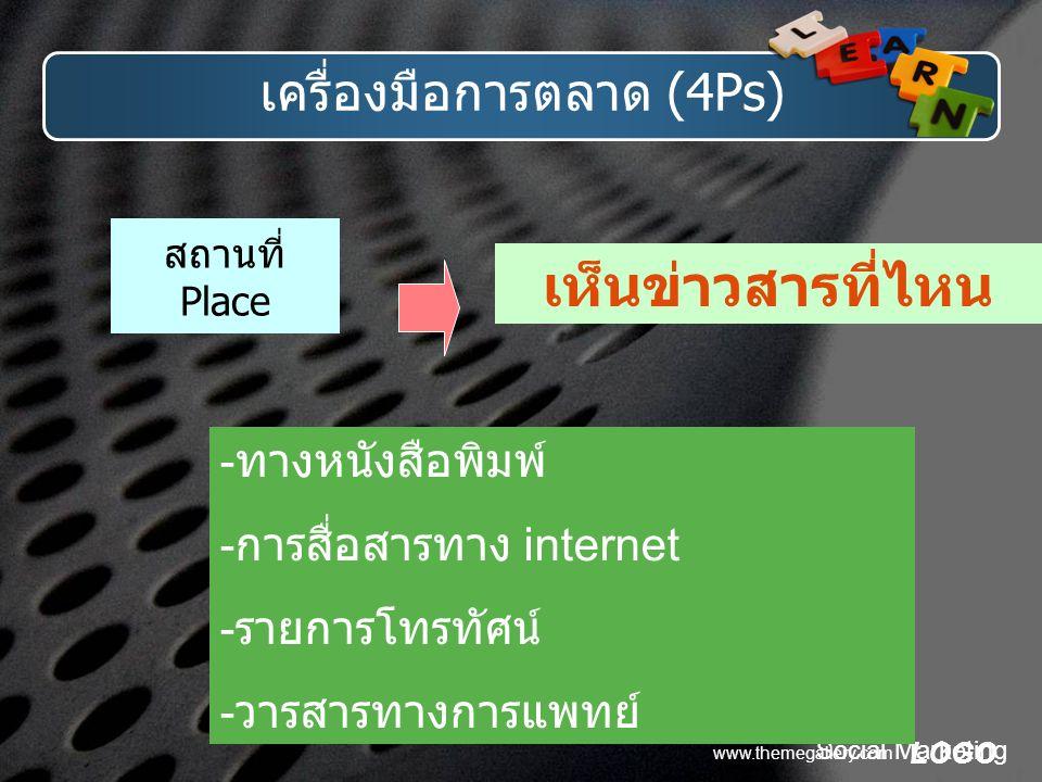 เครื่องมือการตลาด (4Ps)