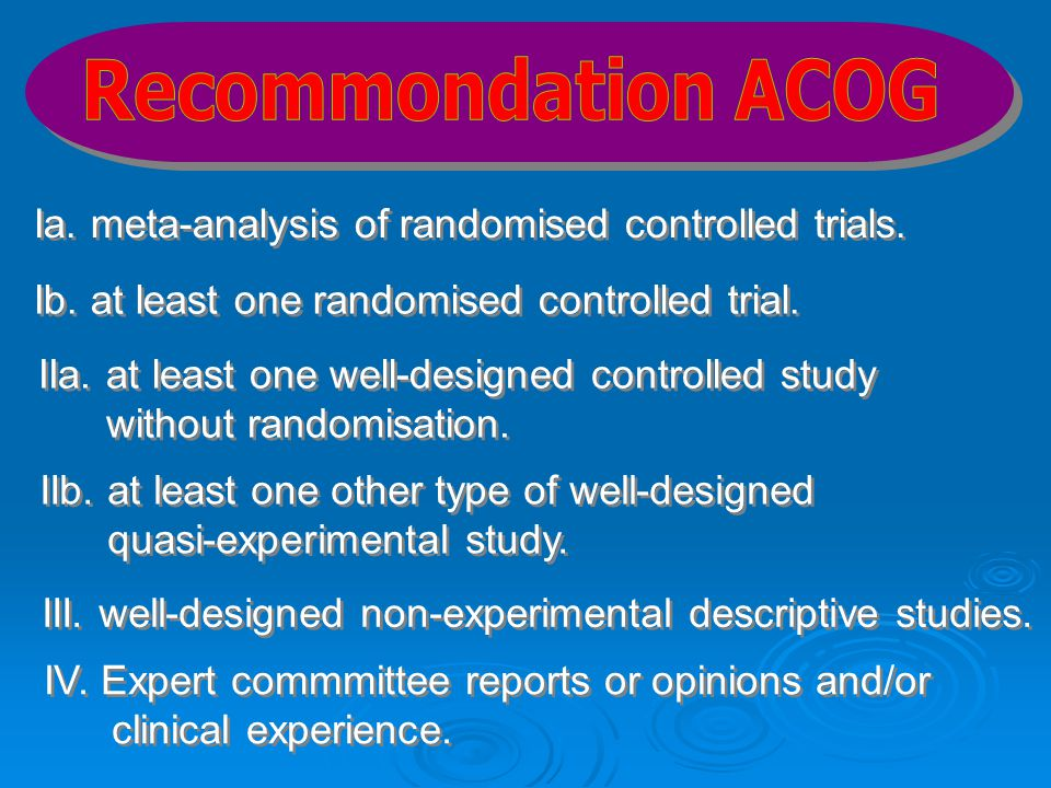 Recommondation ACOG Ia. meta-analysis of randomised controlled trials.