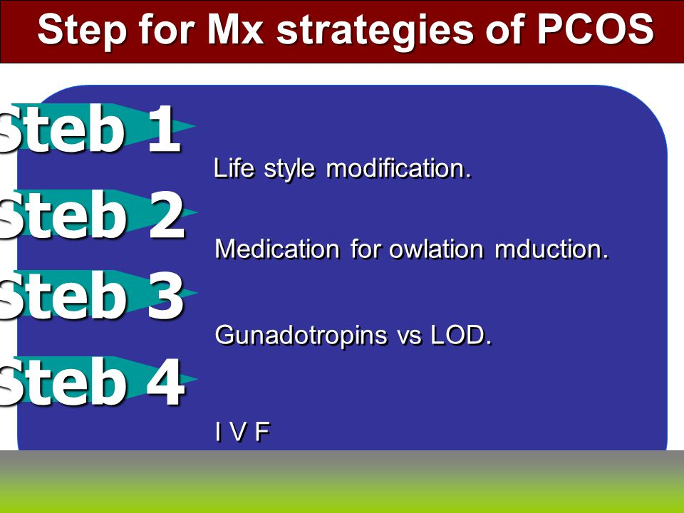 Steb 1 Steb 2 Steb 3 Steb 4 Step for Mx strategies of PCOS