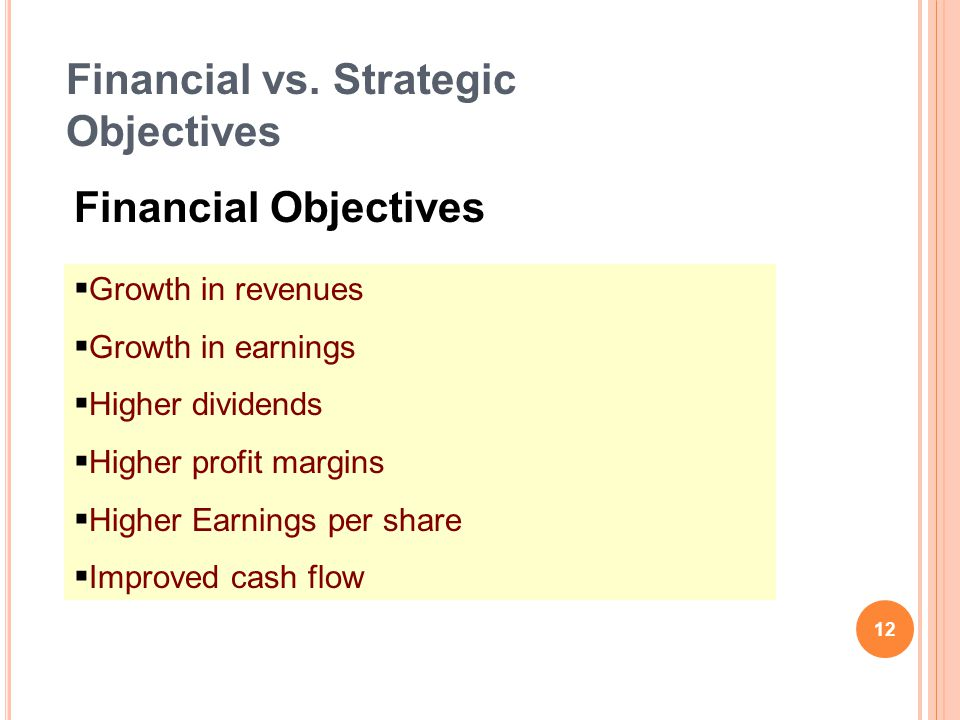 Financial vs. Strategic Objectives
