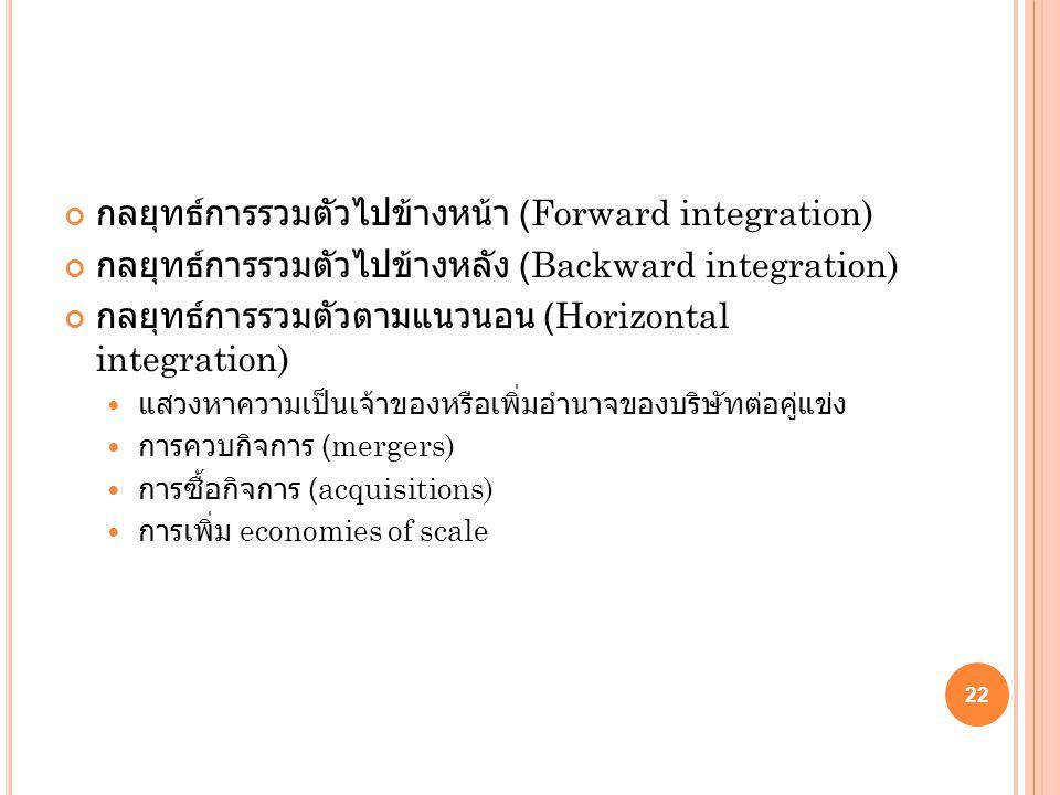 กลยุทธ์การรวมตัวไปข้างหน้า (Forward integration)