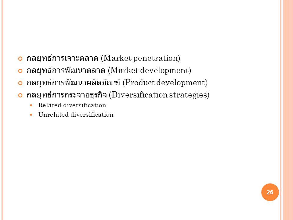 กลยุทธ์การเจาะตลาด (Market penetration)