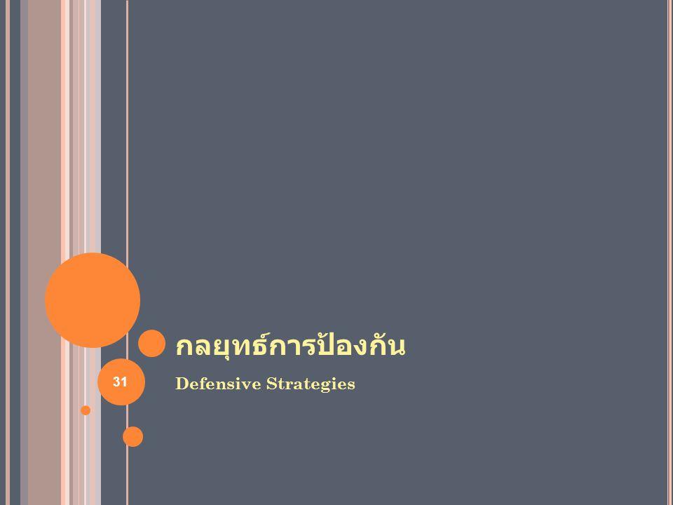 กลยุทธ์การป้องกัน Defensive Strategies
