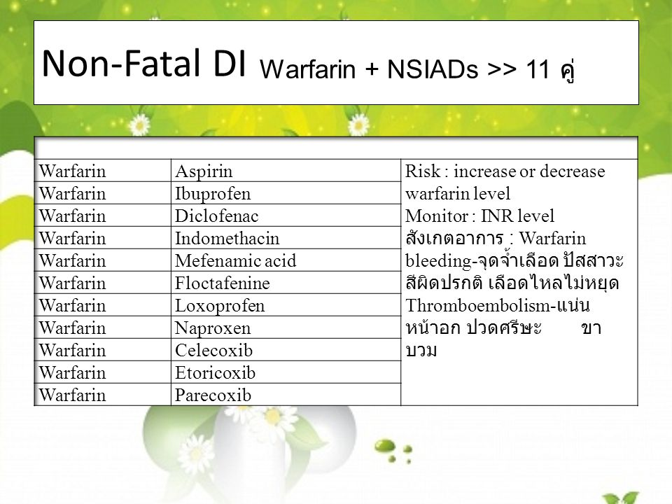 Non-Fatal DI Warfarin + NSIADs >> 11 คู่ Warfarin Aspirin