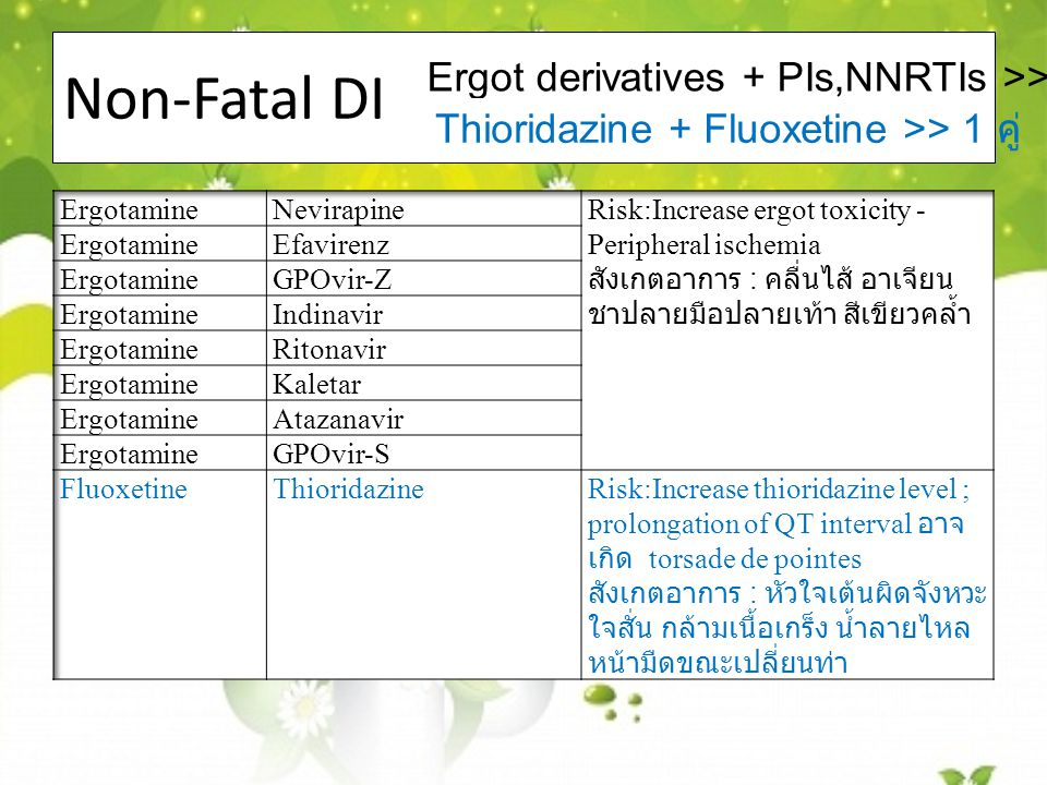 Non-Fatal DI Ergot derivatives + PIs,NNRTIs >> 8 คู่