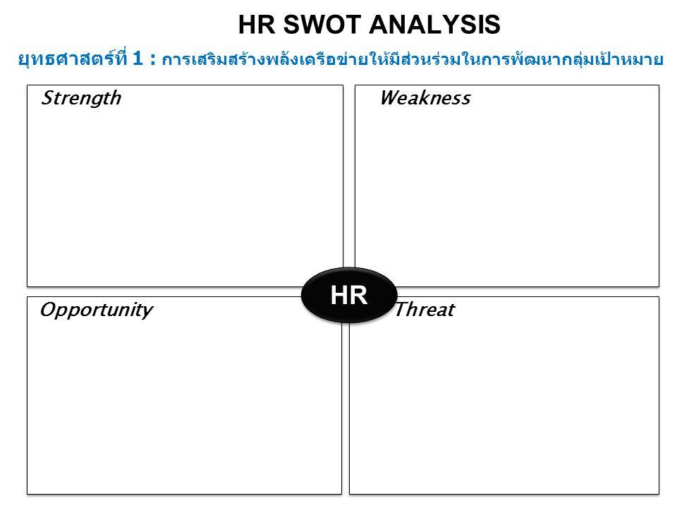 HR SWOT ANALYSIS ยุทธศาสตร์ที่ 1 : การเสริมสร้างพลังเครือข่ายให้มีส่วนร่วมในการพัฒนากลุ่มเป้าหมาย. Strength.