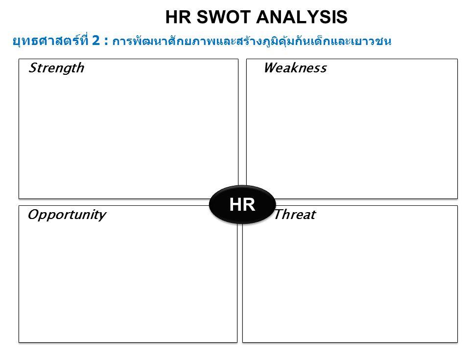 HR SWOT ANALYSIS ยุทธศาสตร์ที่ 2 : การพัฒนาศักยภาพและสร้างภูมิคุ้มกันเด็กและเยาวชน. Strength. Weakness.