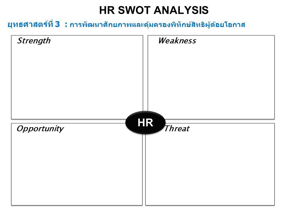 HR SWOT ANALYSIS ยุทธศาสตร์ที่ 3 : การพัฒนาศักยภาพและคุ้มครองพิทักษ์สิทธิผู้ด้อยโอกาส. Strength. Weakness.