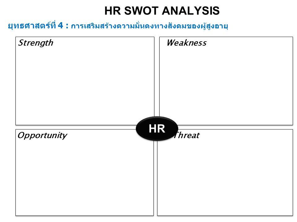 HR SWOT ANALYSIS ยุทธศาสตร์ที่ 4 : การเสริมสร้างความมั่นคงทางสังคมของผู้สูงอายุ Strength. Weakness.