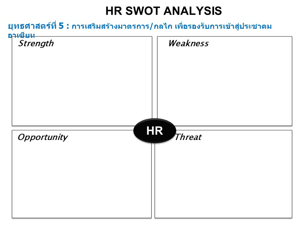 HR SWOT ANALYSIS ยุทธศาสตร์ที่ 5 : การเสริมสร้างมาตรการ/กลไก เพื่อรองรับการเข้าสู่ประชาคมอาเซียน. Strength.
