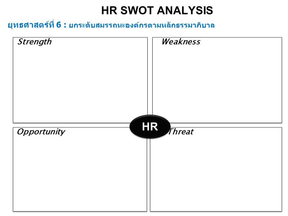 HR SWOT ANALYSIS ยุทธศาสตร์ที่ 6 : ยกระดับสมรรถนะองค์กรตามหลักธรรมาภิบาล. Strength. Weakness. HR.