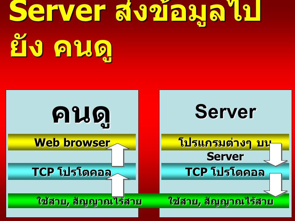 Server ส่งข้อมูลไปยัง คนดู