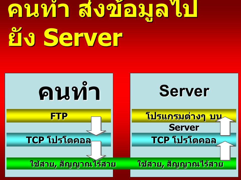 คนทำ ส่งข้อมูลไปยัง Server